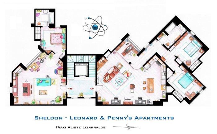 To σπίτι του Sheldon και του Leonard από το Big Bang Theory δεξια, της Penny αριστερά. Γιατί το καλό σπίτι είναι πάντα δεξιά;